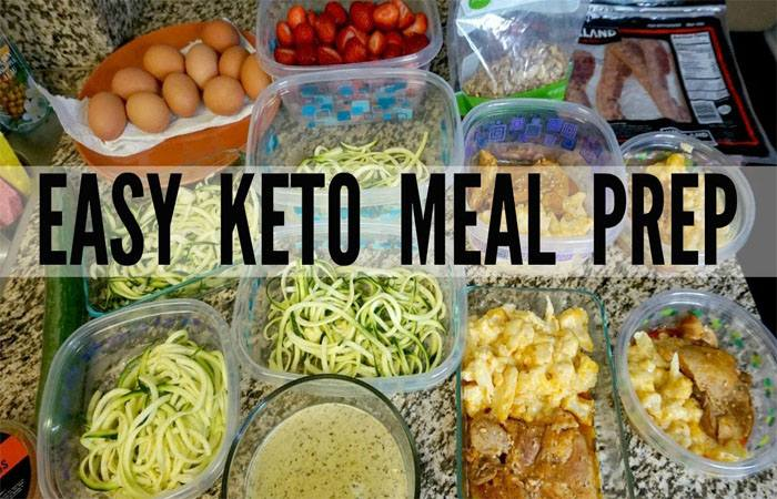 1200 Calorie Keto Meal Plan