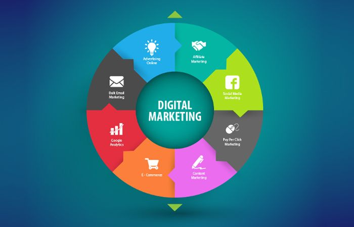 5 Surefire Strategies to Ensure Digital Marketing Optimization